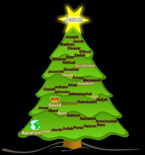 Jesus family tree - Final